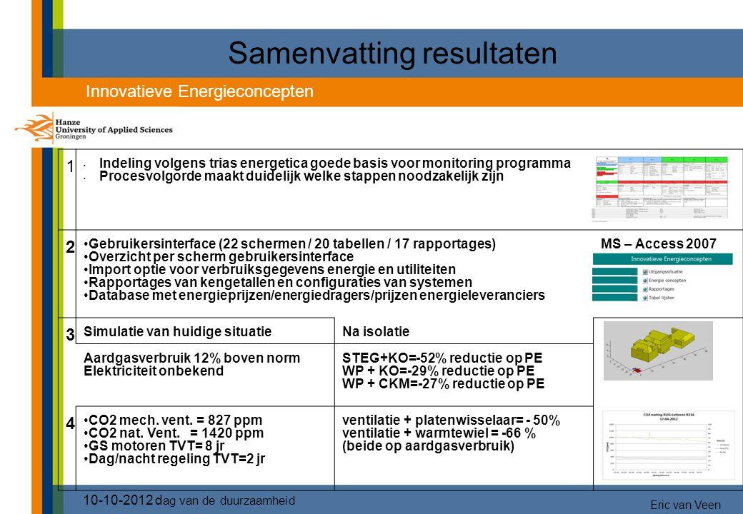 Samenvatting resultaten 1 Indeling volgens trias energetica goede basis voor monitoring programma Procesvolgorde maakt duidelijk welke stappen noodzak