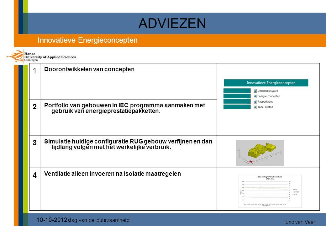 ADVIEZEN 1 Doorontwikkelen van concepten 2 Portfolio van gebouwen in IEC programma aanmaken met gebruik van energieprestatiepakketten. 3 Simulatie hui