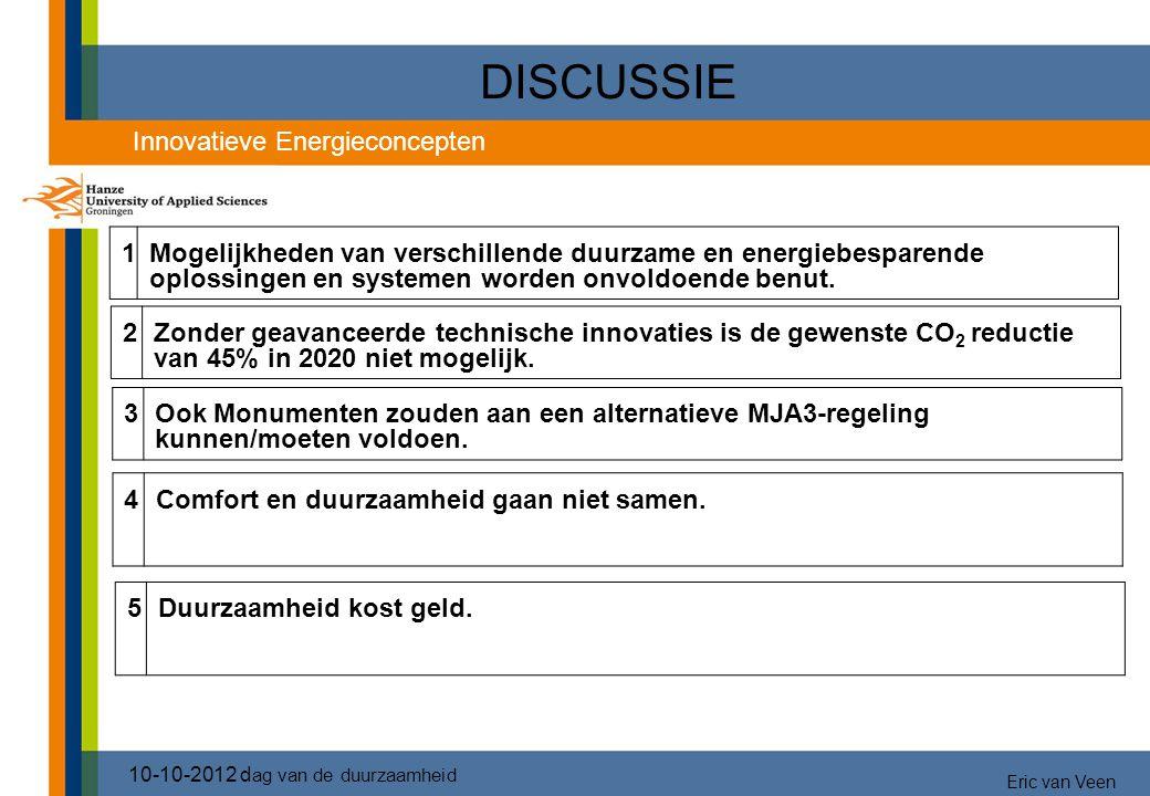 DISCUSSIE 1Mogelijkheden van verschillende duurzame en energiebesparende oplossingen en systemen worden onvoldoende benut. 10-10-2012 d ag van de duur