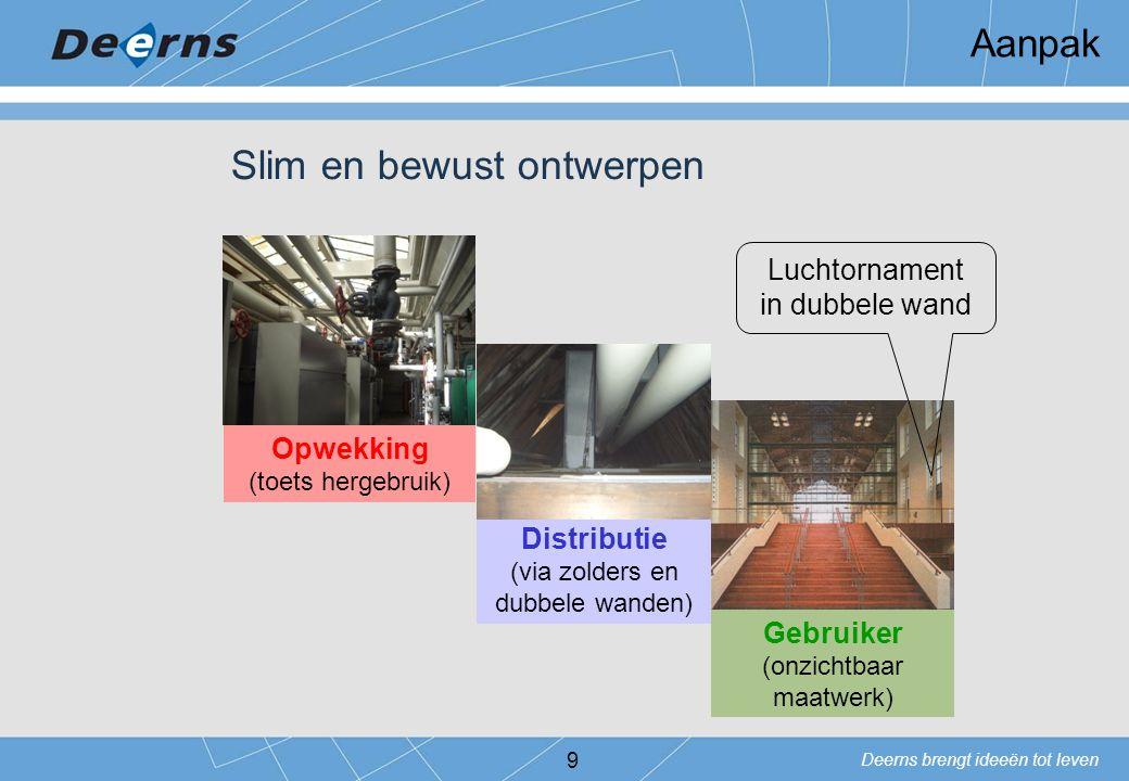 Deerns brengt ideeën tot leven 9 Slim en bewust ontwerpen Gebruiker (onzichtbaar maatwerk) Distributie (via zolders en dubbele wanden) Opwekking (toet