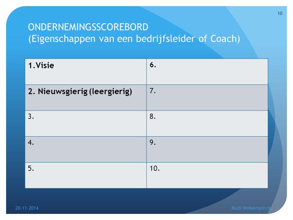 ONDERNEMINGSSCOREBORD (Eigenschappen van een bedrijfsleider of Coach) 1.Visie 6. 2. Nieuwsgierig (leergierig) 7. 3.8. 4.9. 5.10. 20-11-2014 10 Rudi Ve