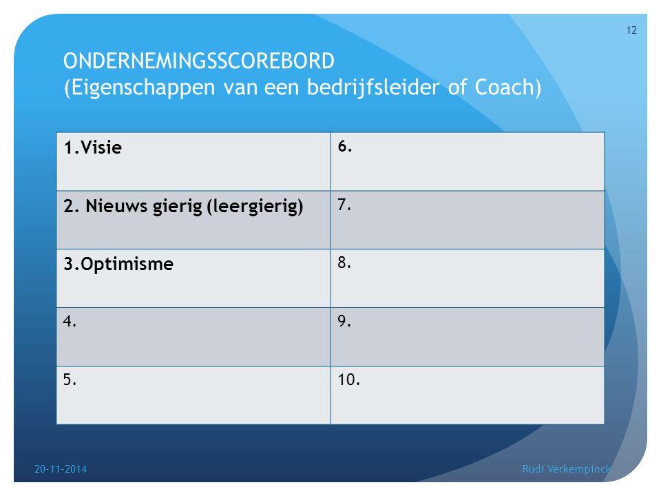 ONDERNEMINGSSCOREBORD (Eigenschappen van een bedrijfsleider of Coach) 1.Visie 6. 2. Nieuws gierig (leergierig) 7. 3.Optimisme 8. 4.9. 5.10. 20-11-2014