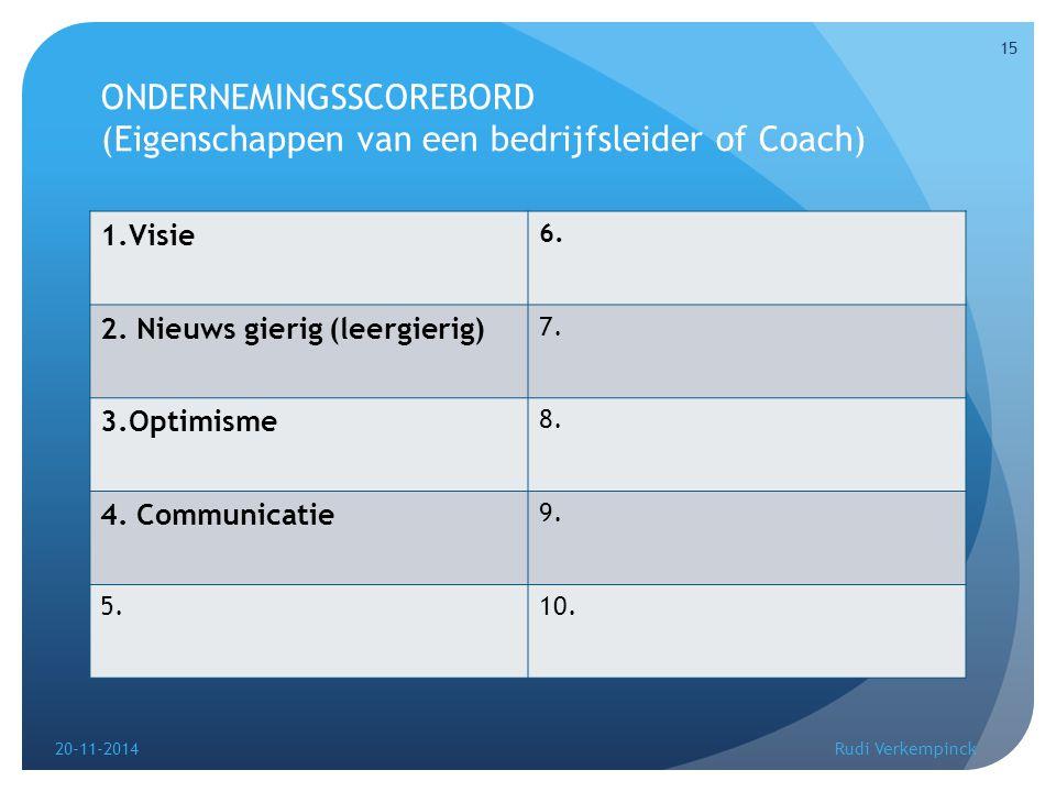 ONDERNEMINGSSCOREBORD (Eigenschappen van een bedrijfsleider of Coach) 1.Visie 6. 2. Nieuws gierig (leergierig) 7. 3.Optimisme 8. 4. Communicatie 9. 5.