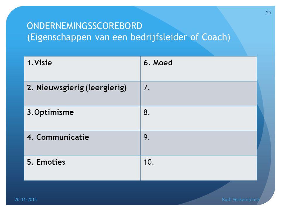 ONDERNEMINGSSCOREBORD (Eigenschappen van een bedrijfsleider of Coach) 1.Visie6. Moed 2. Nieuwsgierig (leergierig)7. 3.Optimisme8. 4. Communicatie9. 5.