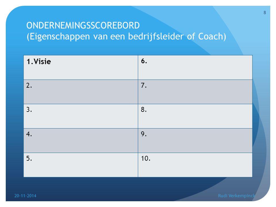 ONDERNEMINGSSCOREBORD (Eigenschappen van een bedrijfsleider of Coach) 1.Visie 6. 2.7. 3.8. 4.9. 5.10. 20-11-2014 8 Rudi Verkempinck