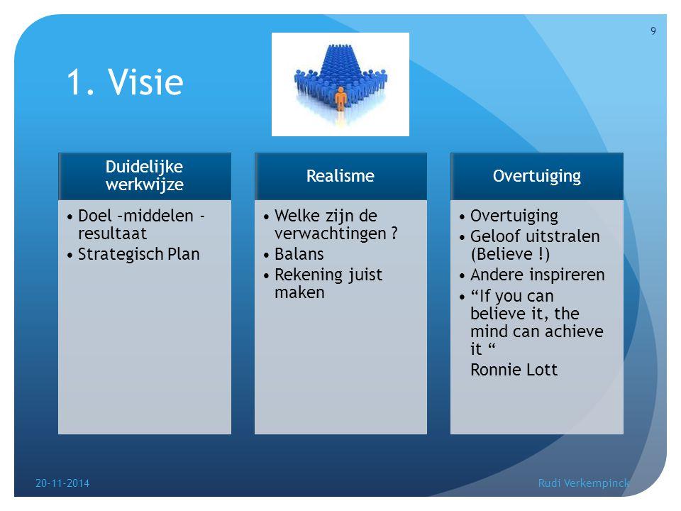1. Visie Duidelijke werkwijze Doel –middelen - resultaat Strategisch Plan Realisme Welke zijn de verwachtingen ? Balans Rekening juist maken Overtuigi