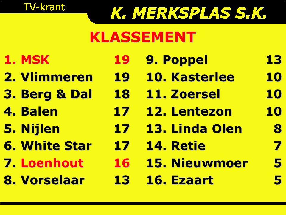 1. MSK 19 2. Vlimmeren19 3. Berg & Dal18 4. Balen17 5.