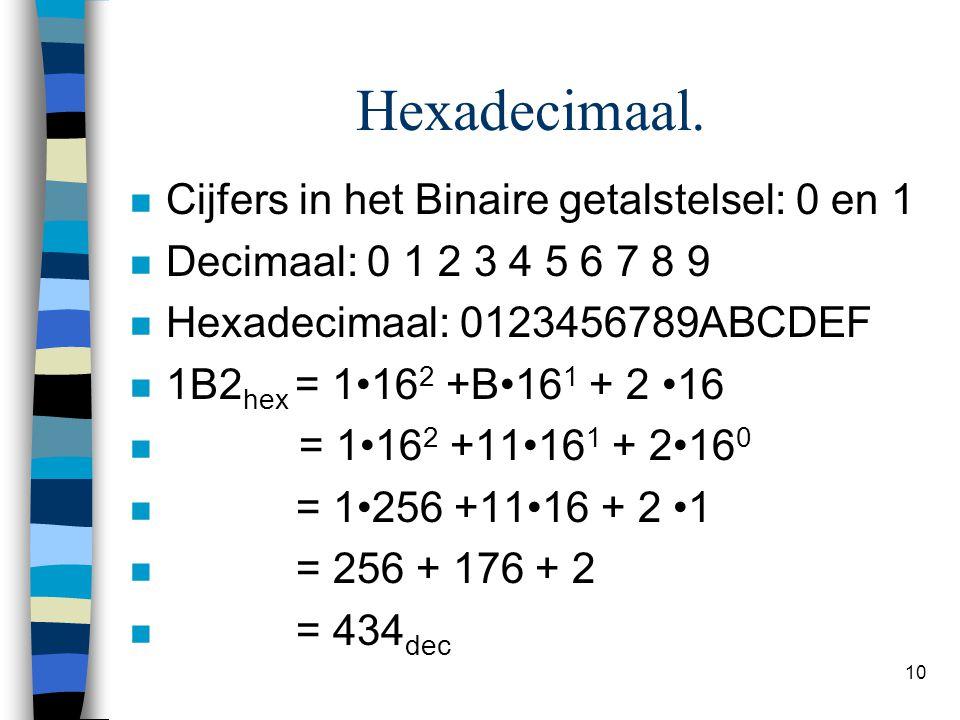 10 Hexadecimaal. n Cijfers in het Binaire getalstelsel: 0 en 1 n Decimaal: 0 1 2 3 4 5 6 7 8 9 n Hexadecimaal: 0123456789ABCDEF n 1B2 hex = 116 2 +B16