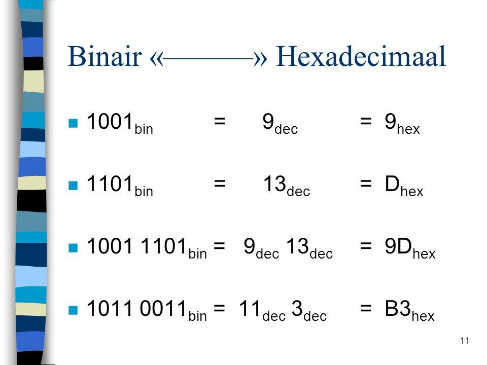 11 Binair «———» Hexadecimaal n 1001 bin = 9 dec = 9 hex n 1101 bin = 13 dec = D hex n 1001 1101 bin = 9 dec 13 dec = 9D hex n 1011 0011 bin = 11 dec 3