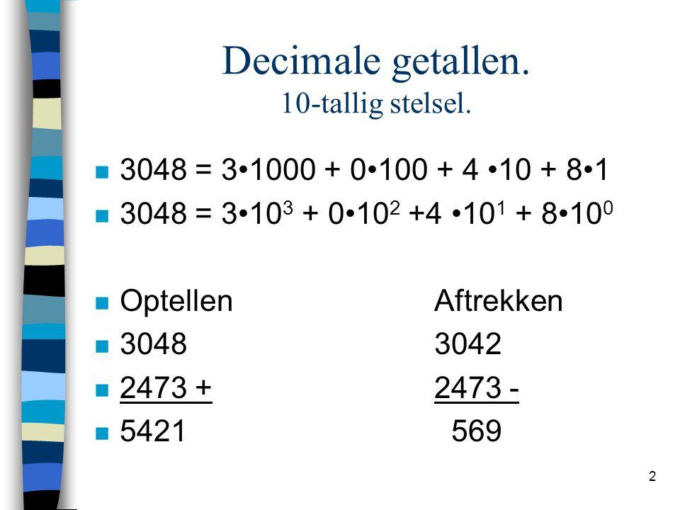 2 Decimale getallen. 10-tallig stelsel. n 3048 = 31000 + 0100 + 4 10 + 81 n 3048 = 310 3 + 010 2 +4 10 1 + 810 0 n OptellenAftrekken n 30483042 n 2473