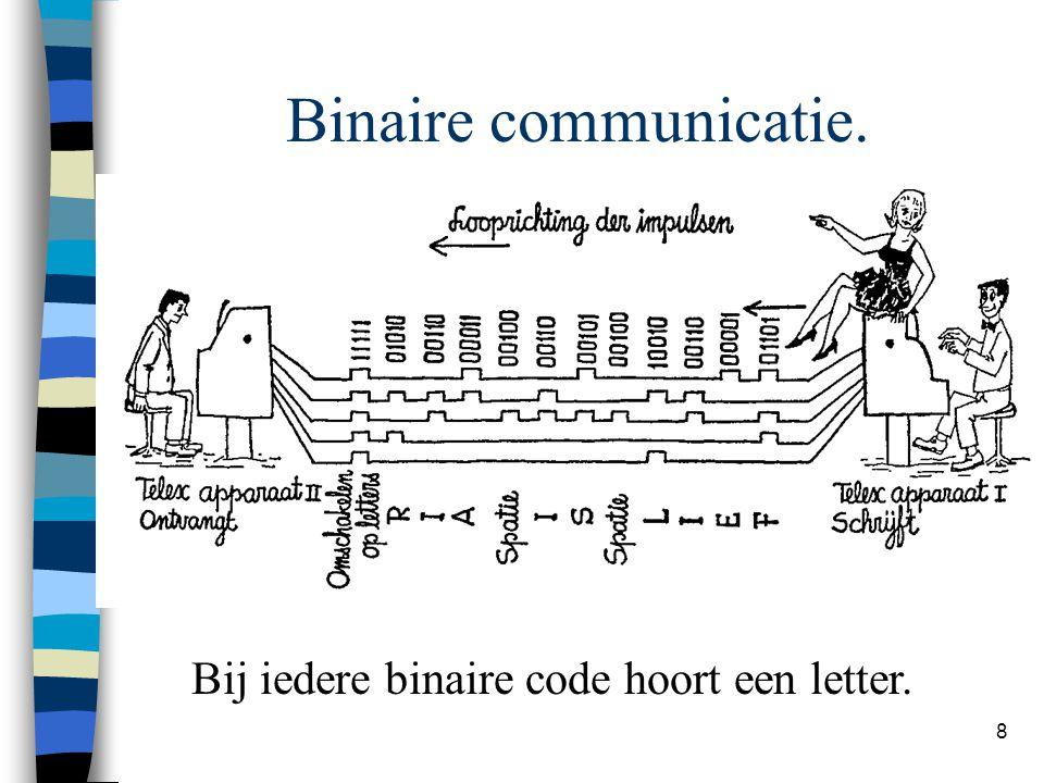 8 Binaire communicatie. Bij iedere binaire code hoort een letter.