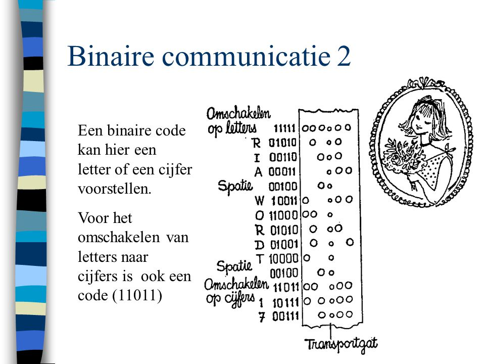 9 Binaire communicatie 2 Een binaire code kan hier een letter of een cijfer voorstellen. Voor het omschakelen van letters naar cijfers is ook een code