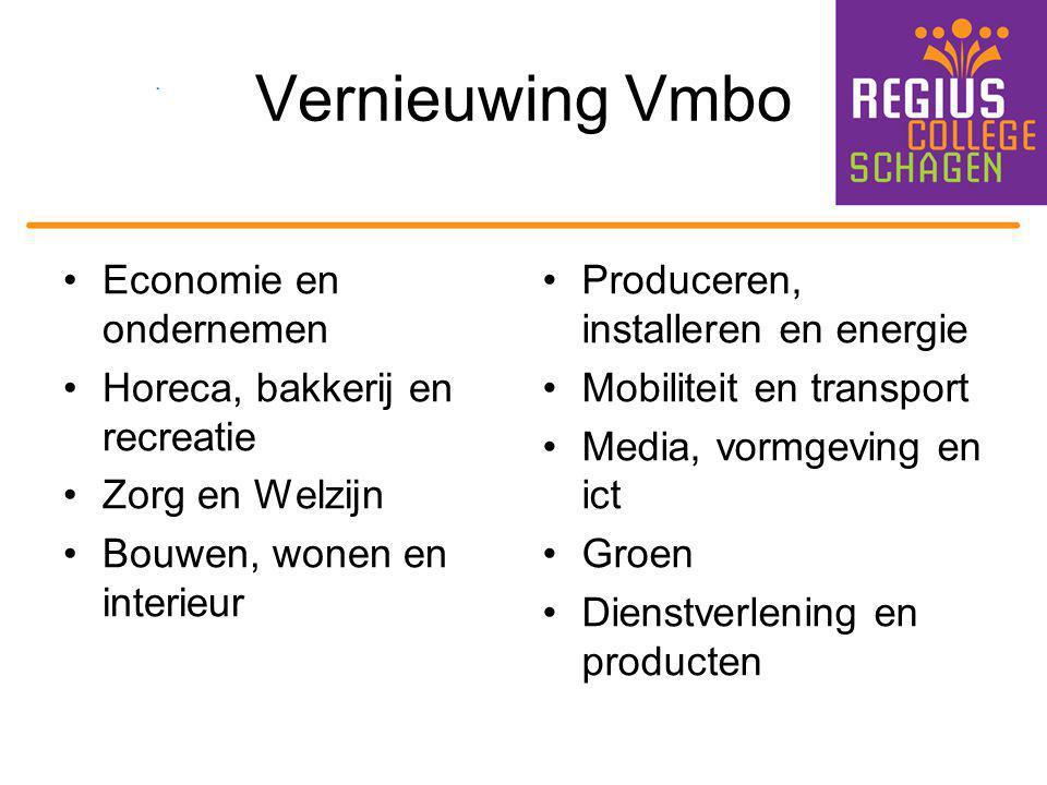 Vernieuwing Vmbo Economie en ondernemen Horeca, bakkerij en recreatie Zorg en Welzijn Bouwen, wonen en interieur Produceren, installeren en energie Mo