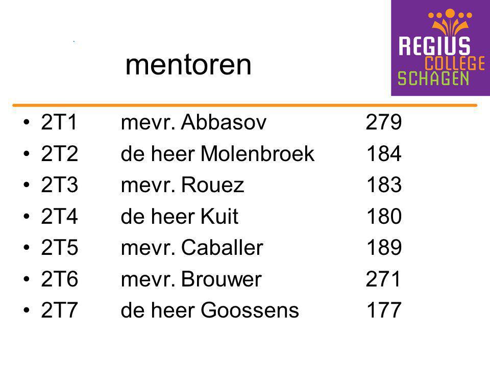 mentoren 2T1 mevr. Abbasov279 2T2 de heer Molenbroek184 2T3 mevr. Rouez183 2T4 de heer Kuit180 2T5 mevr. Caballer189 2T6 mevr. Brouwer271 2T7 de heer