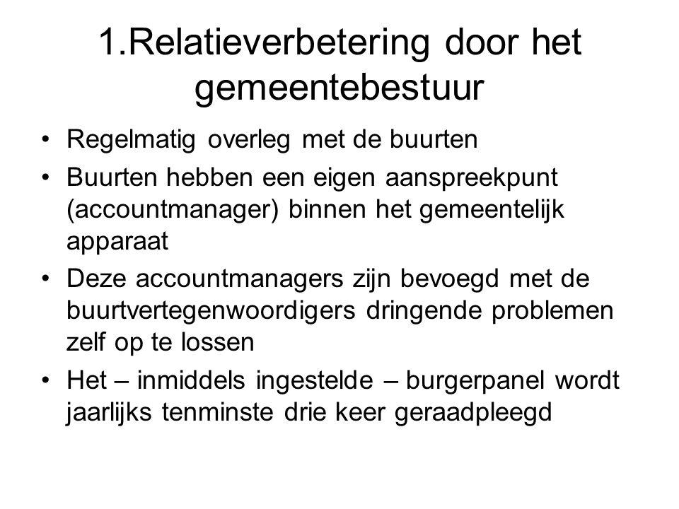 1.Relatieverbetering door het gemeentebestuur Regelmatig overleg met de buurten Buurten hebben een eigen aanspreekpunt (accountmanager) binnen het gem