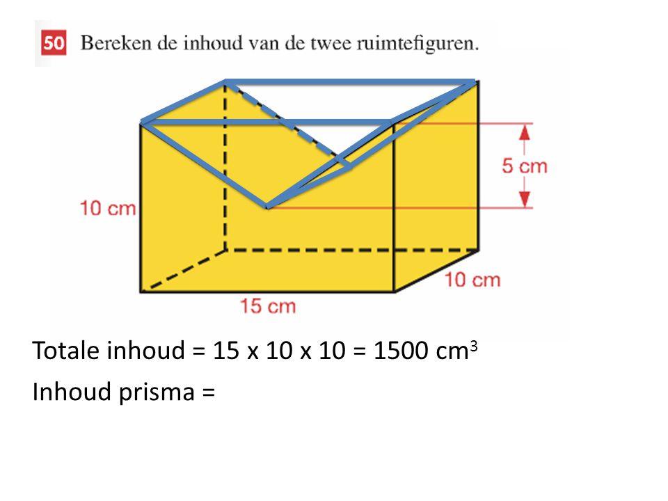 Inhoud prisma =
