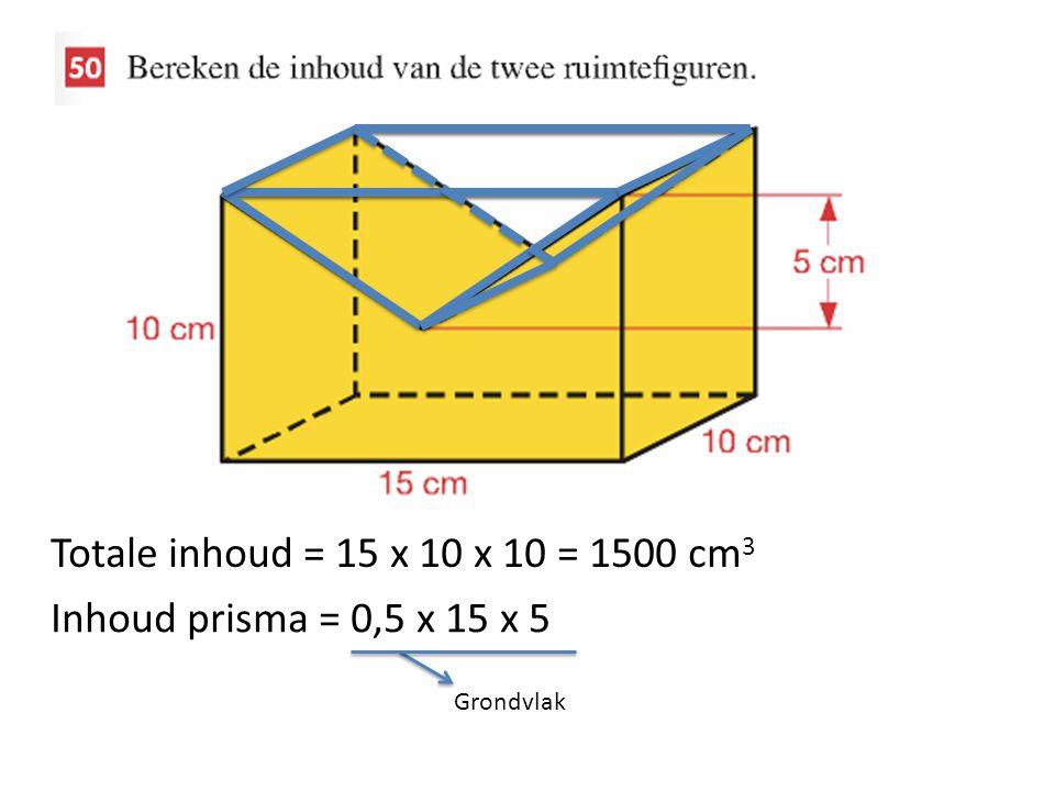 Totale inhoud = 15 x 10 x 10 = 1500 cm 3 Inhoud prisma = 0,5 x 15 x 5 Grondvlak