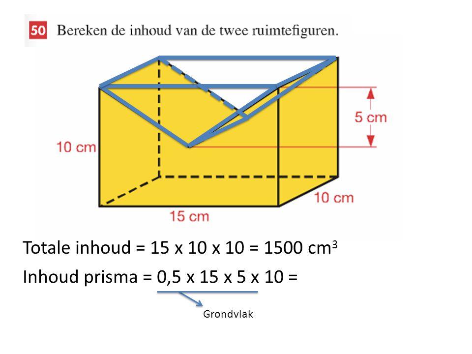Totale inhoud = 15 x 10 x 10 = 1500 cm 3 Inhoud prisma = 0,5 x 15 x 5 x 10 = Grondvlak