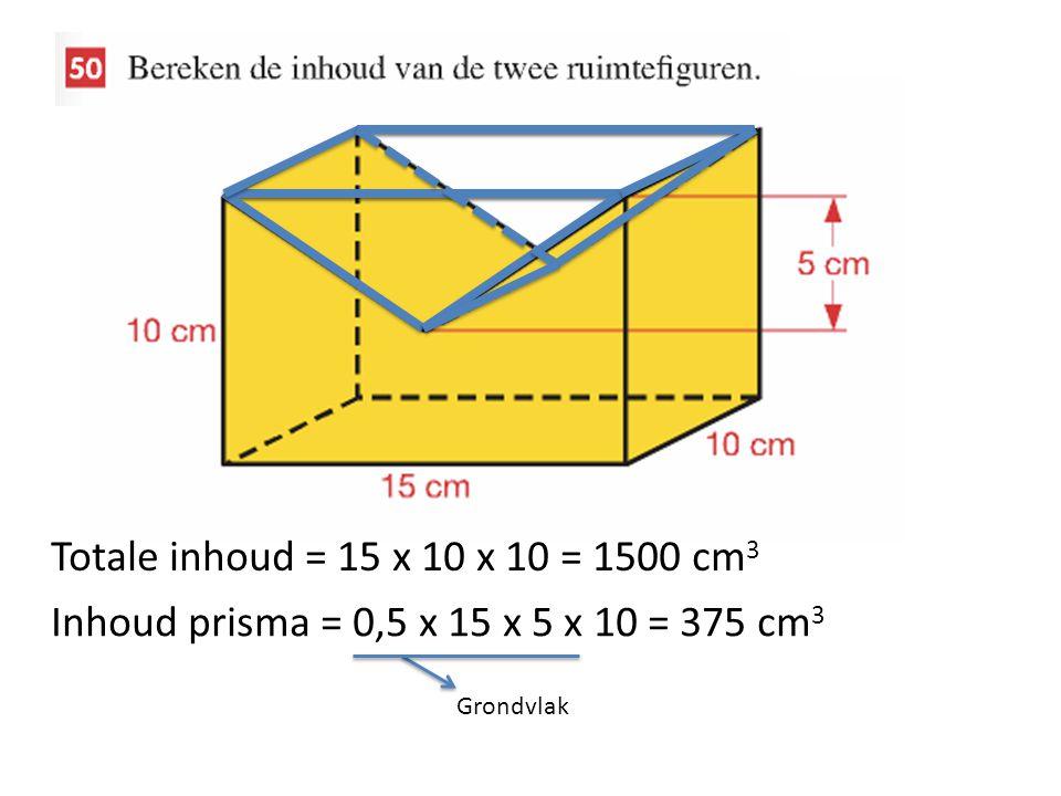 Totale inhoud = 15 x 10 x 10 = 1500 cm 3 Inhoud prisma = 0,5 x 15 x 5 x 10 = 375 cm 3 Grondvlak