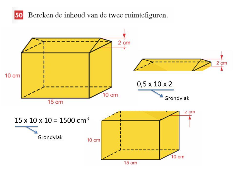 0,5 x 10 x 2 Grondvlak 15 x 10 x 10 = 1500 cm 3 Grondvlak