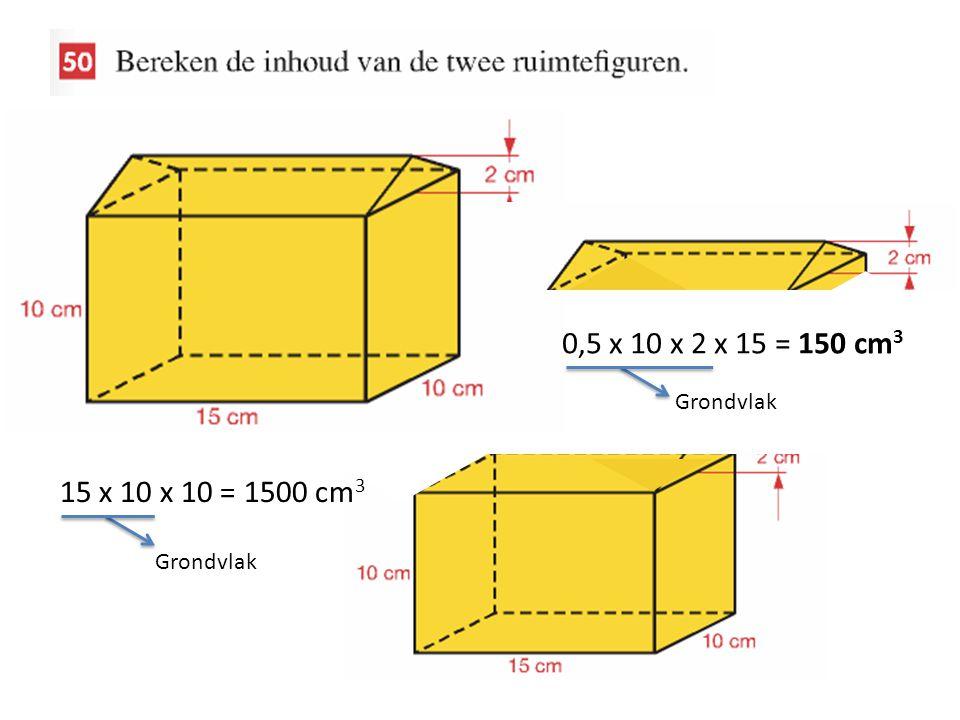 0,5 x 10 x 2 x 15 = 150 cm 3 Grondvlak 15 x 10 x 10 = 1500 cm 3 Grondvlak