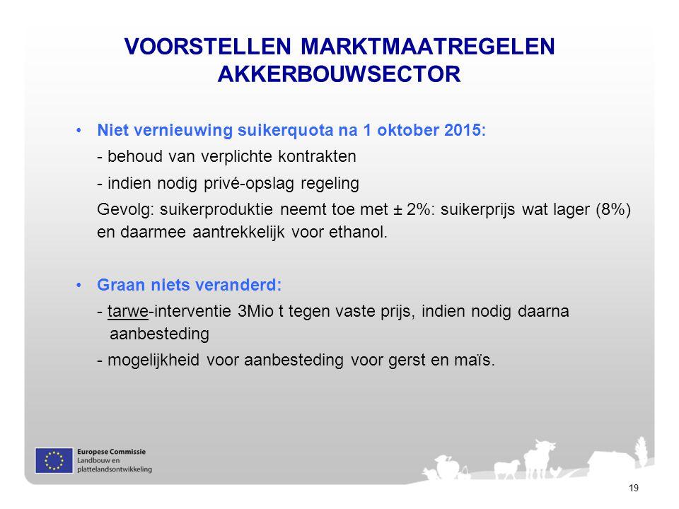 19 VOORSTELLEN MARKTMAATREGELEN AKKERBOUWSECTOR Niet vernieuwing suikerquota na 1 oktober 2015: - behoud van verplichte kontrakten - indien nodig priv