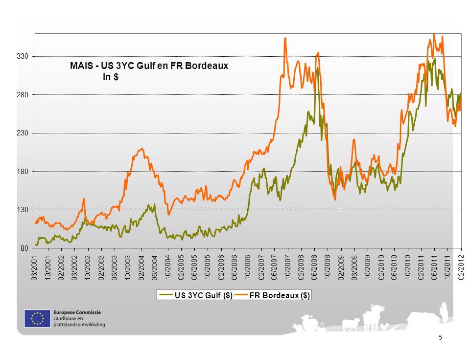 5 MAIS - US 3YC Gulf en FR Bordeaux In $ 80 130 180 230 280 330 06/200110/200102/200206/200210/200202/200306/200310/200302/200406/2004 10/200402/20050