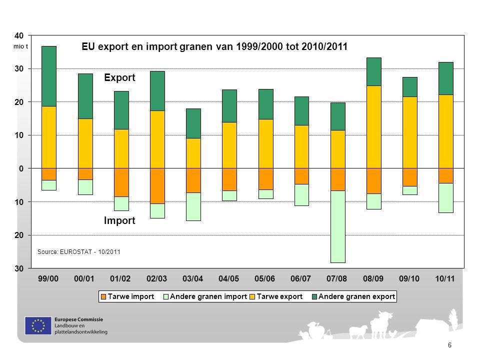 7 MID-TERM FORECAST - BALANCED EU CEREAL ARKETS (MIO T)