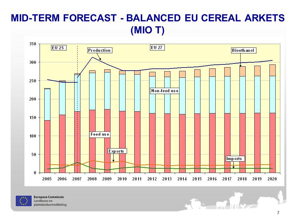 18 HERVERDELING DIRECTE BETALINGEN – DICHTEN VAN EENDERDE VAN HET VERSCHIL TUSSEN HUIDIG NIVEAU EN 90% VAN EU GEMIDDELDE TEGEN 2020 * Calculated on the basis of all direct aids on the basis of Council Regulation (EC) No 73/2009, after modulation and phasing-in, except POSEI/SAI and cotton and potentially eligible area 2009 Source: European Commission - DG Agriculture and Rural Development