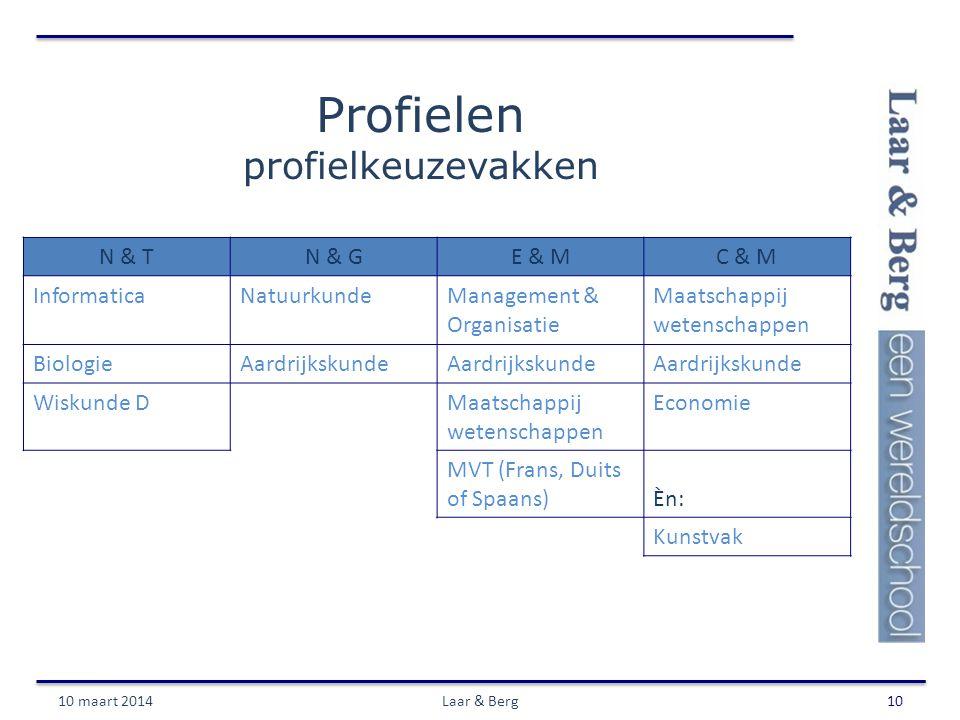 Profielen profielkeuzevakken 10 maart 2014Laar & Berg10 N & TN & GE & MC & M InformaticaNatuurkundeManagement & Organisatie Maatschappij wetenschappen BiologieAardrijkskunde Wiskunde DMaatschappij wetenschappen Economie MVT (Frans, Duits of Spaans)Èn: Kunstvak