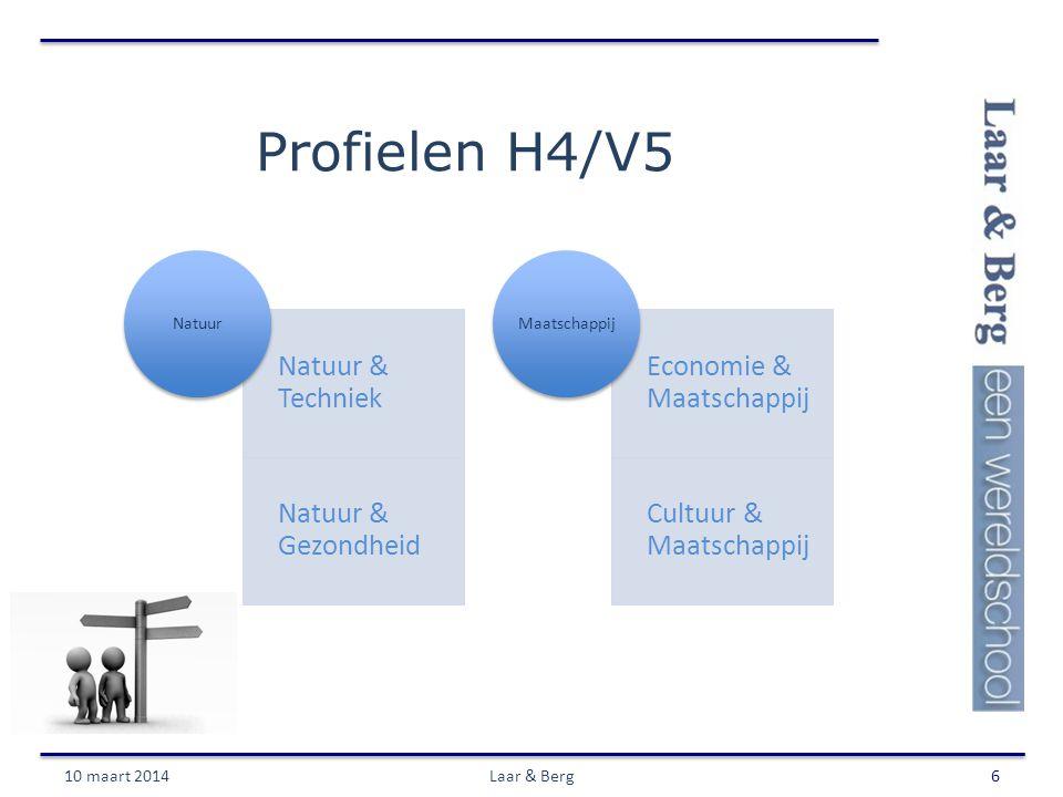 Profielen H4/V5 10 maart 2014Laar & Berg6 Natuur & Techniek Natuur & Gezondheid Natuur Economie & Maatschappij Cultuur & Maatschappij Maatschappij