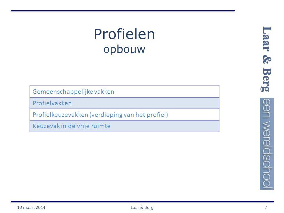 Profielen opbouw 10 maart 2014Laar & Berg7 Gemeenschappelijke vakken Profielvakken Profielkeuzevakken (verdieping van het profiel) Keuzevak in de vrij