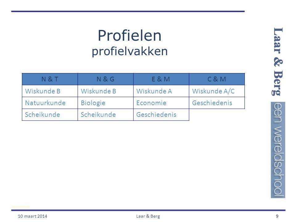 Profielen profielvakken 10 maart 2014Laar & Berg9 N & TN & GE & MC & M Wiskunde B Wiskunde AWiskunde A/C NatuurkundeBiologieEconomieGeschiedenis Schei