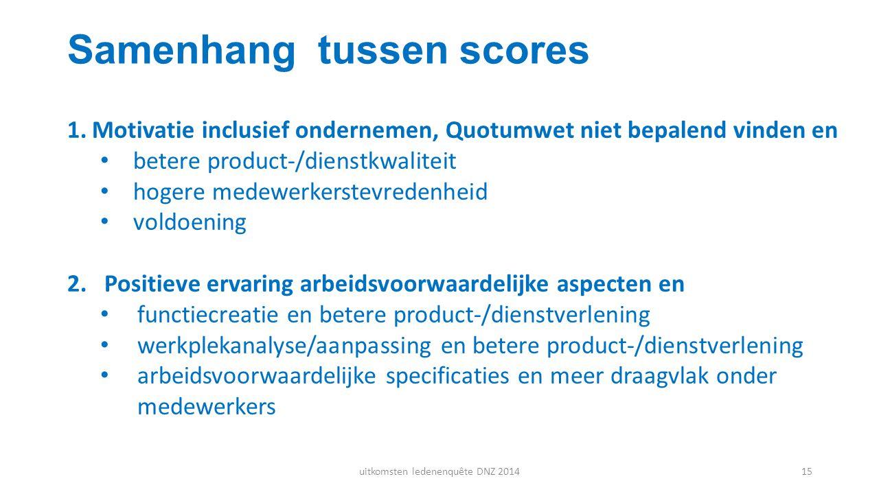 Samenhang tussen scores 1.Motivatie inclusief ondernemen, Quotumwet niet bepalend vinden en betere product-/dienstkwaliteit hogere medewerkerstevreden