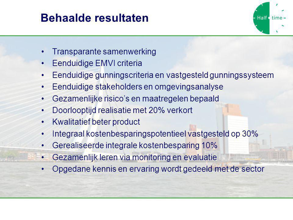 Behaalde resultaten Transparante samenwerking Eenduidige EMVI criteria Eenduidige gunningscriteria en vastgesteld gunningssysteem Eenduidige stakehold