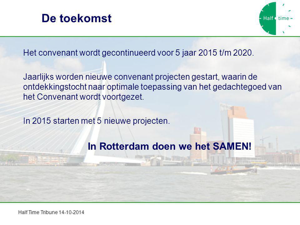 De toekomst Het convenant wordt gecontinueerd voor 5 jaar 2015 t/m 2020. Jaarlijks worden nieuwe convenant projecten gestart, waarin de ontdekkingstoc