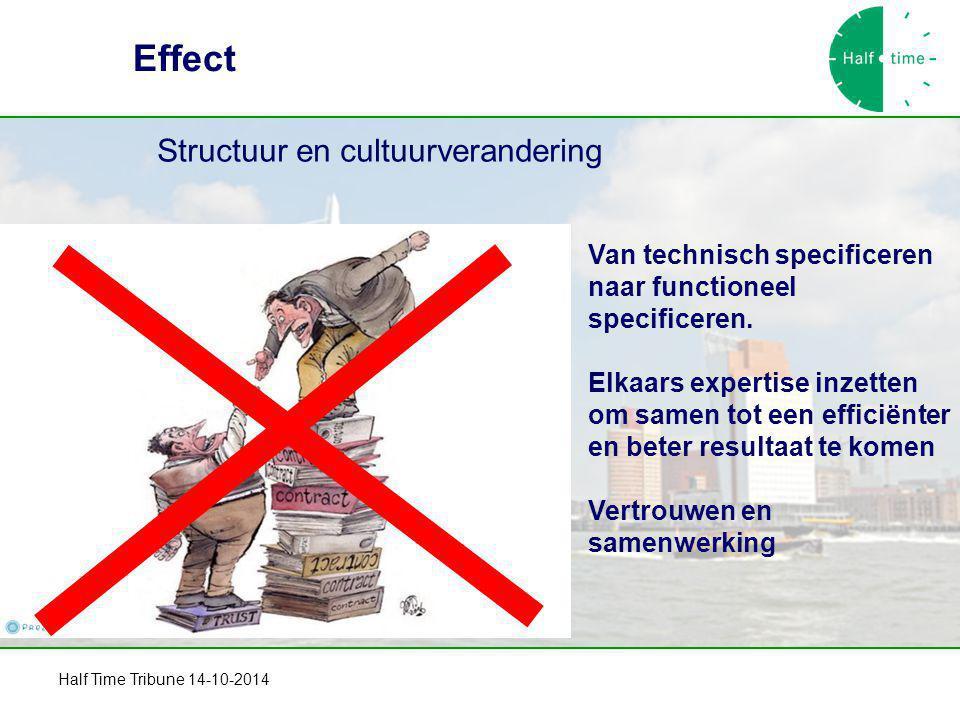 Effect Structuur en cultuurverandering Van technisch specificeren naar functioneel specificeren. Elkaars expertise inzetten om samen tot een efficiënt