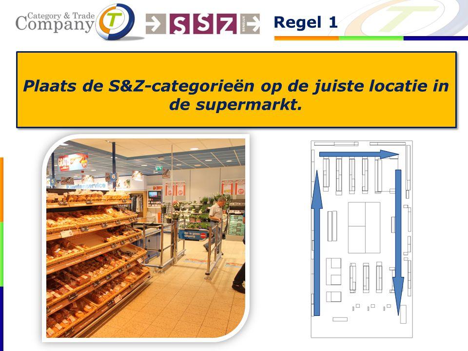 Plaats de S&Z-categorieën op de juiste locatie in de supermarkt. Regel 1
