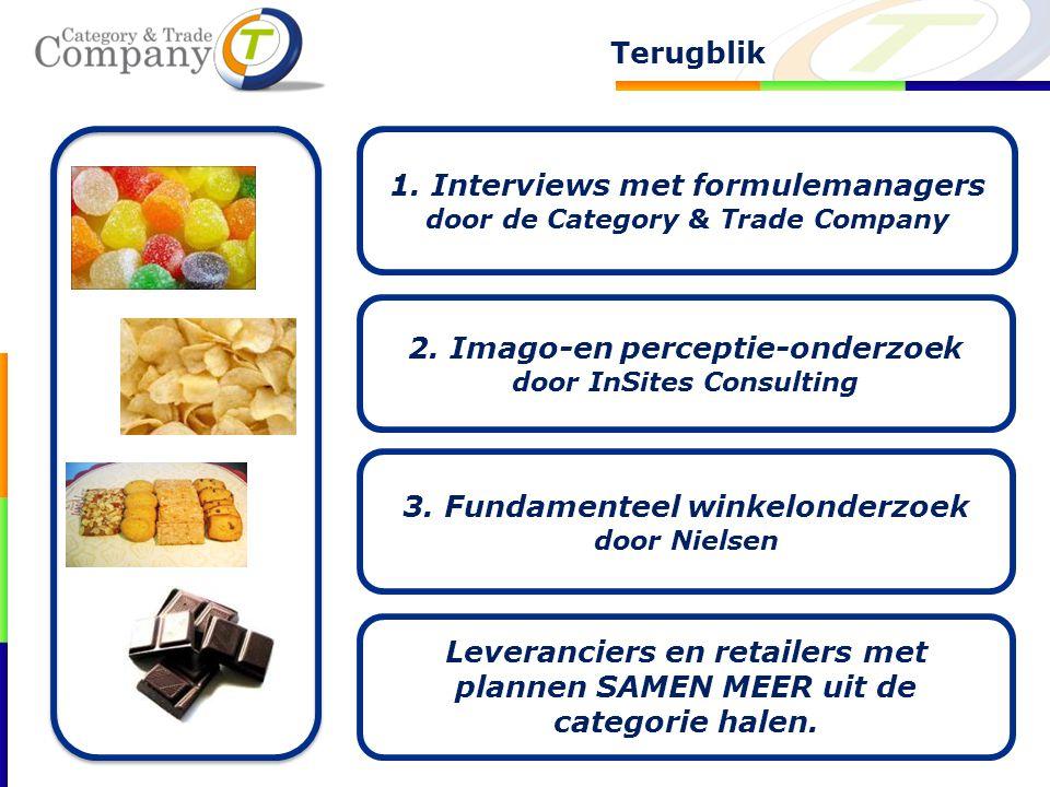 Terugblik 3. Fundamenteel winkelonderzoek door Nielsen 1. Interviews met formulemanagers door de Category & Trade Company 2. Imago-en perceptie-onderz