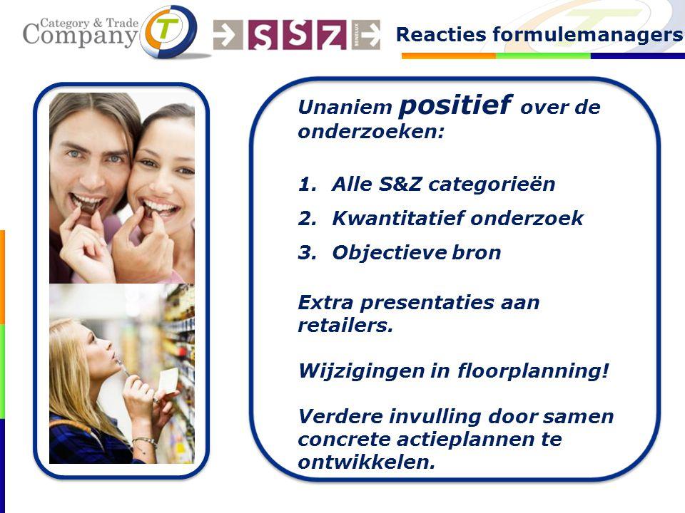 Reacties formulemanagers Unaniem positief over de onderzoeken: 1.Alle S&Z categorieën 2.Kwantitatief onderzoek 3.Objectieve bron Extra presentaties aa