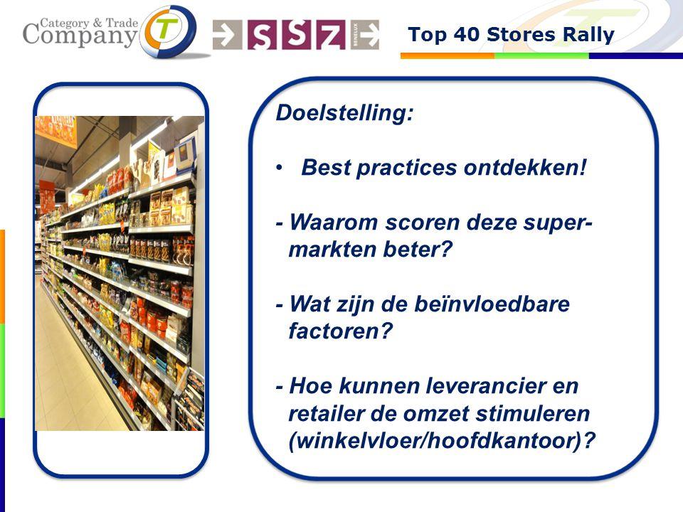 Top 40 Stores Rally Doelstelling: Best practices ontdekken! - Waarom scoren deze super- markten beter? - Wat zijn de beïnvloedbare factoren? - Hoe kun