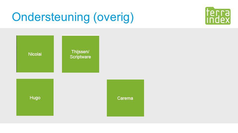 Ondersteuning (overig) Nicolai Hugo Thijssen/ Scriptware Carema
