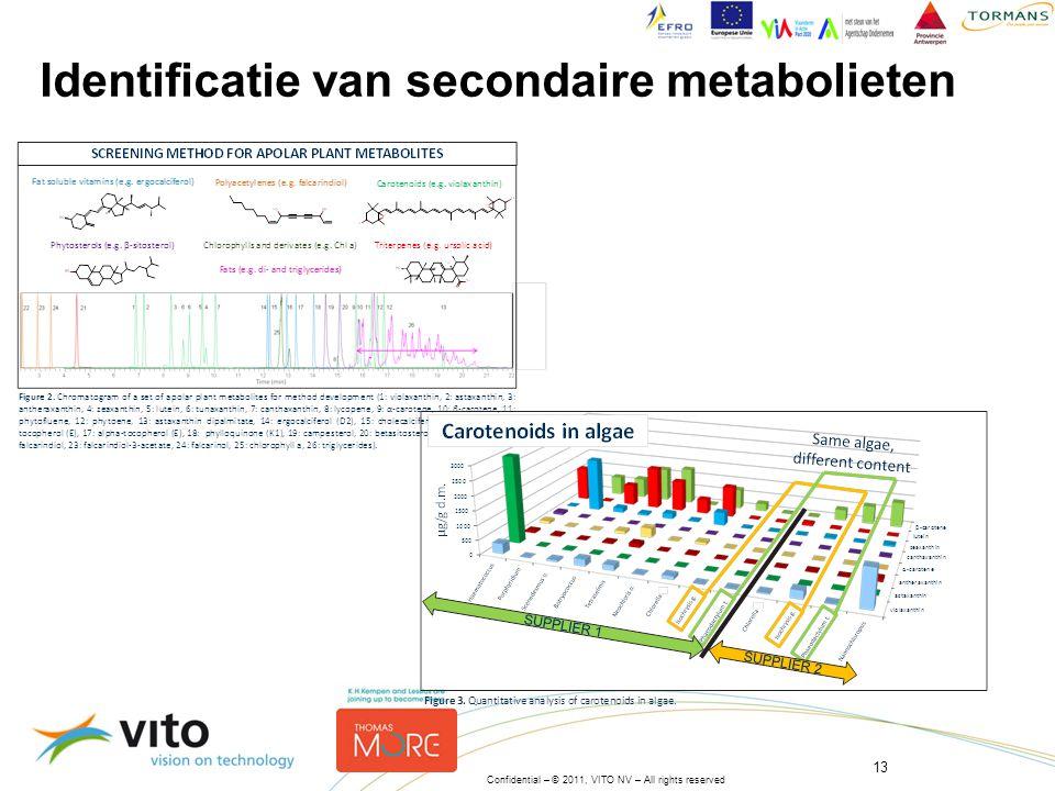 13 Confidential – © 2011, VITO NV – All rights reserved Identificatie van secondaire metabolieten