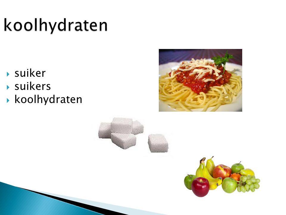  Enkelvouding glucose, fructose, galactose fruit, honing, druivensuiker  Tweevoudig sacharose (suiker), lactose (melksuiker), maltose  Meervoudig (oligo en poly) maltodextrine zetmeel:pasta, brood, rijst, aardappel glycogeen Soorten koolhydraten
