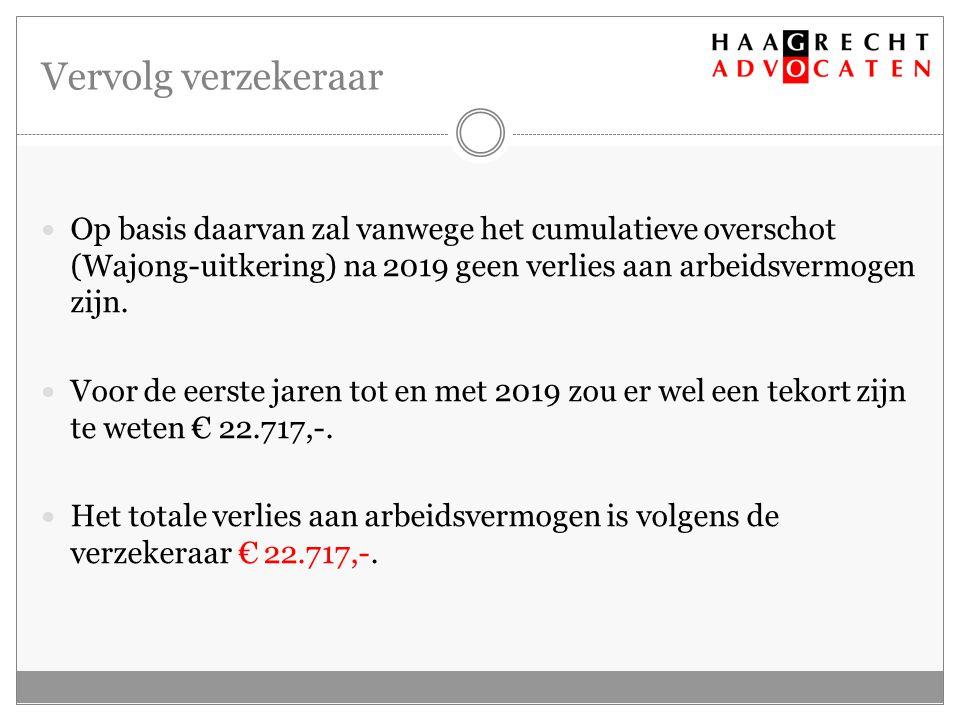 Vervolg verzekeraar De verzekeraar baseert haar stelling op statistische gegevens.