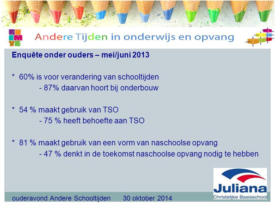 ouderavond Andere Schooltijden 30 oktober 2014