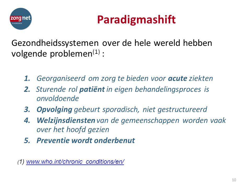 Paradigmashift Gezondheidssystemen over de hele wereld hebben volgende problemen (1) : 1.Georganiseerd om zorg te bieden voor acute ziekten 2. Sturend