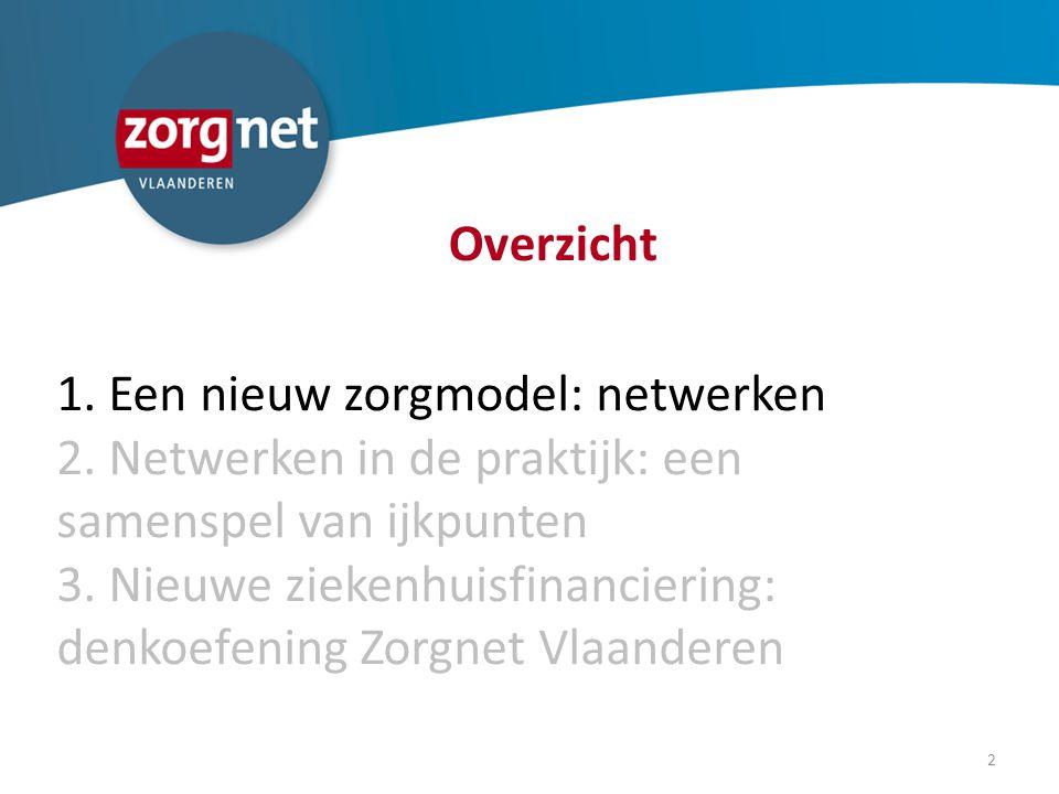 2 1. Een nieuw zorgmodel: netwerken 2. Netwerken in de praktijk: een samenspel van ijkpunten 3. Nieuwe ziekenhuisfinanciering: denkoefening Zorgnet Vl