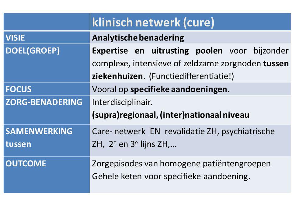 klinisch netwerk (cure) VISIEAnalytische benadering DOEL(GROEP) Expertise en uitrusting poolen voor bijzonder complexe, intensieve of zeldzame zorgnod