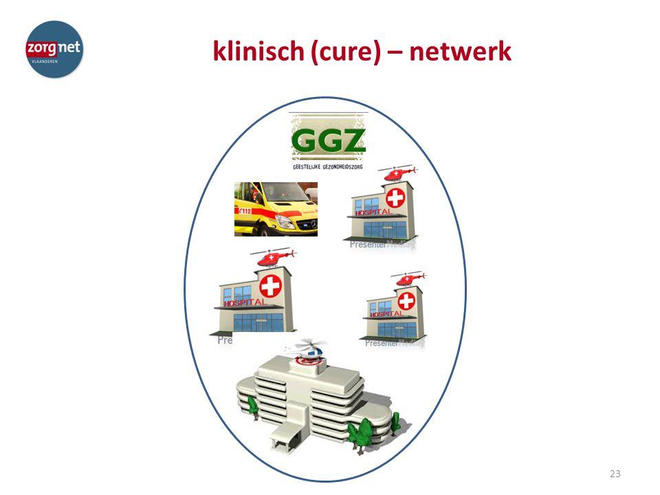 klinisch (cure) – netwerk 23